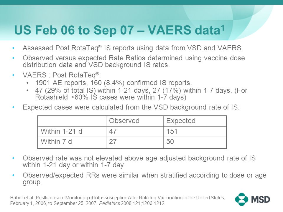 US Feb 06 to Sep 07 – VSD data 1 Between May 21, 2006 to Sep 25, 2007, total of 111521 doses of RotaTeq® administered.