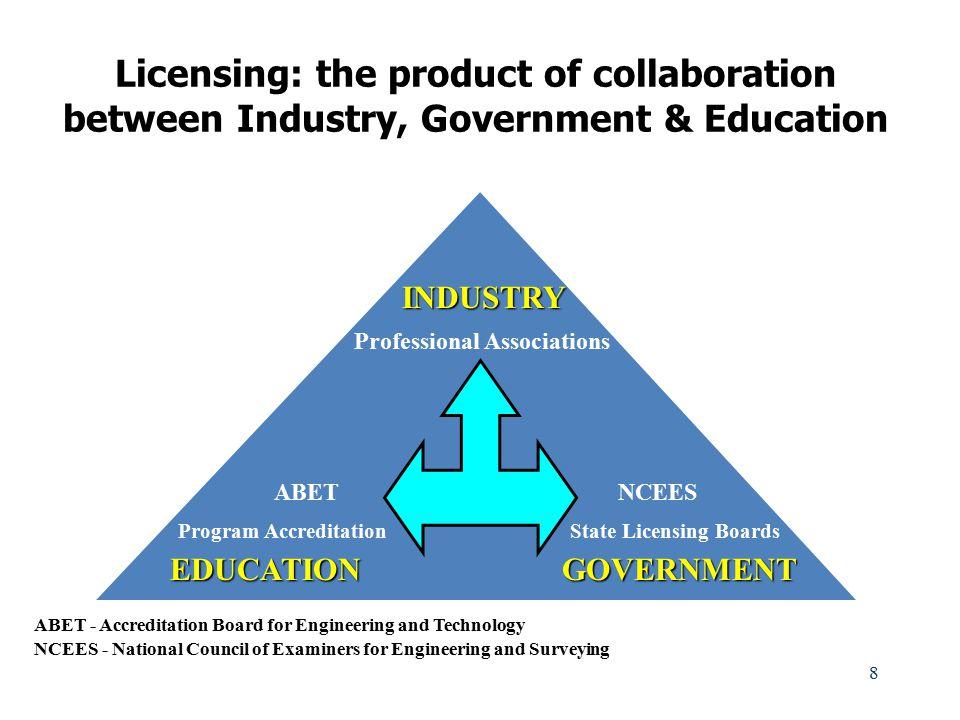 Where to get more information n n http://engineeringregistration.tamu.edu http://engineeringregistration.tamu.edu 49