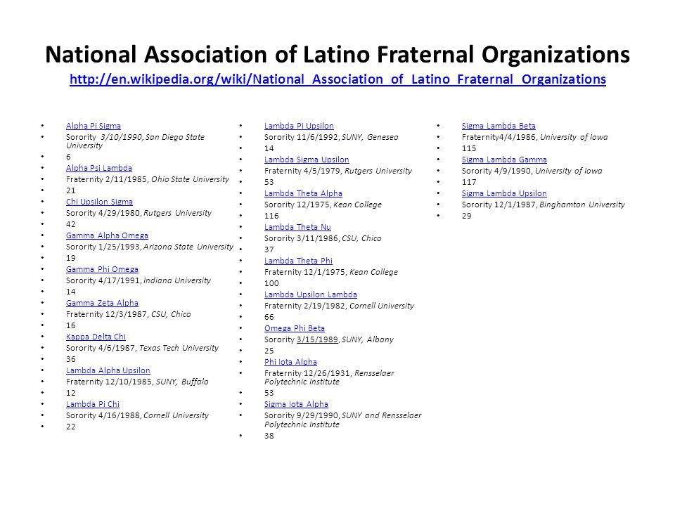 National Association of Latino Fraternal Organizations http://en.wikipedia.org/wiki/National_Association_of_Latino_Fraternal_Organizations http://en.wikipedia.org/wiki/National_Association_of_Latino_Fraternal_Organizations Alpha Pi Sigma Sorority 3/10/1990, San Diego State University 6 Alpha Psi Lambda Fraternity 2/11/1985, Ohio State University 21 Chi Upsilon Sigma Sorority 4/29/1980, Rutgers University 42 Gamma Alpha Omega Sorority 1/25/1993, Arizona State University 19 Gamma Phi Omega Sorority 4/17/1991, Indiana University 14 Gamma Zeta Alpha Fraternity 12/3/1987, CSU, Chico 16 Kappa Delta Chi Sorority 4/6/1987, Texas Tech University 36 Lambda Alpha Upsilon Fraternity 12/10/1985, SUNY, Buffalo 12 Lambda Pi Chi Sorority 4/16/1988, Cornell University 22 Lambda Pi Upsilon Sorority 11/6/1992, SUNY, Geneseo 14 Lambda Sigma Upsilon Fraternity 4/5/1979, Rutgers University 53 Lambda Theta Alpha Sorority 12/1975, Kean College 116 Lambda Theta Nu Sorority 3/11/1986, CSU, Chico 37 Lambda Theta Phi Fraternity 12/1/1975, Kean College 100 Lambda Upsilon Lambda Fraternity 2/19/1982, Cornell University 66 Omega Phi Beta Sorority 3/15/1989, SUNY, Albany 25 Phi Iota Alpha Fraternity 12/26/1931, Rensselaer Polytechnic Institute 53 Sigma Iota Alpha Sorority 9/29/1990, SUNY and Rensselaer Polytechnic Institute 38 Sigma Lambda Beta Fraternity4/4/1986, University of Iowa 115 Sigma Lambda Gamma Sorority 4/9/1990, University of Iowa 117 Sigma Lambda Upsilon Sorority 12/1/1987, Binghamton University 29