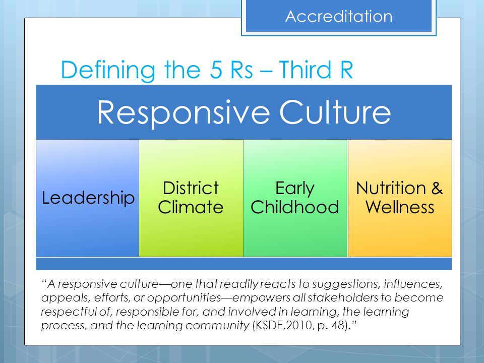 "Defining the 5 Rs – Third R Responsive Culture Leadership Early Childhood District Climate Nutrition & Wellness Accreditation ""A responsive culture—on"