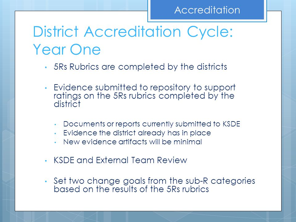 District Accreditation Cycle: Year One 5Rs Rubrics are completed by the districts Evidence submitted to repository to support ratings on the 5Rs rubri