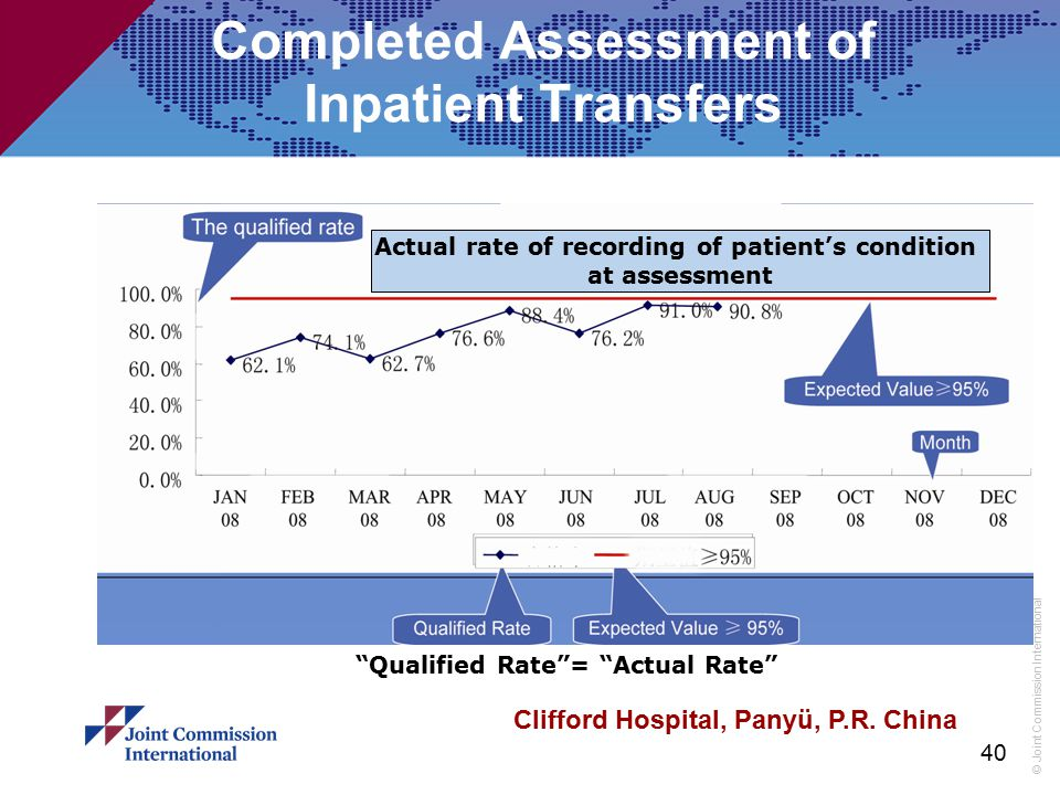 """© Joint Commission International 40 Completed Assessment of Inpatient Transfers """"Qualified Rate""""= """"Actual Rate"""" Actual rate of recording of patient's"""