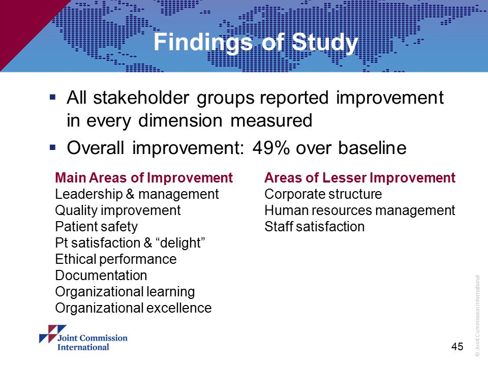 © Joint Commission International Findings of Study  All stakeholder groups reported improvement in every dimension measured  Overall improvement: 49