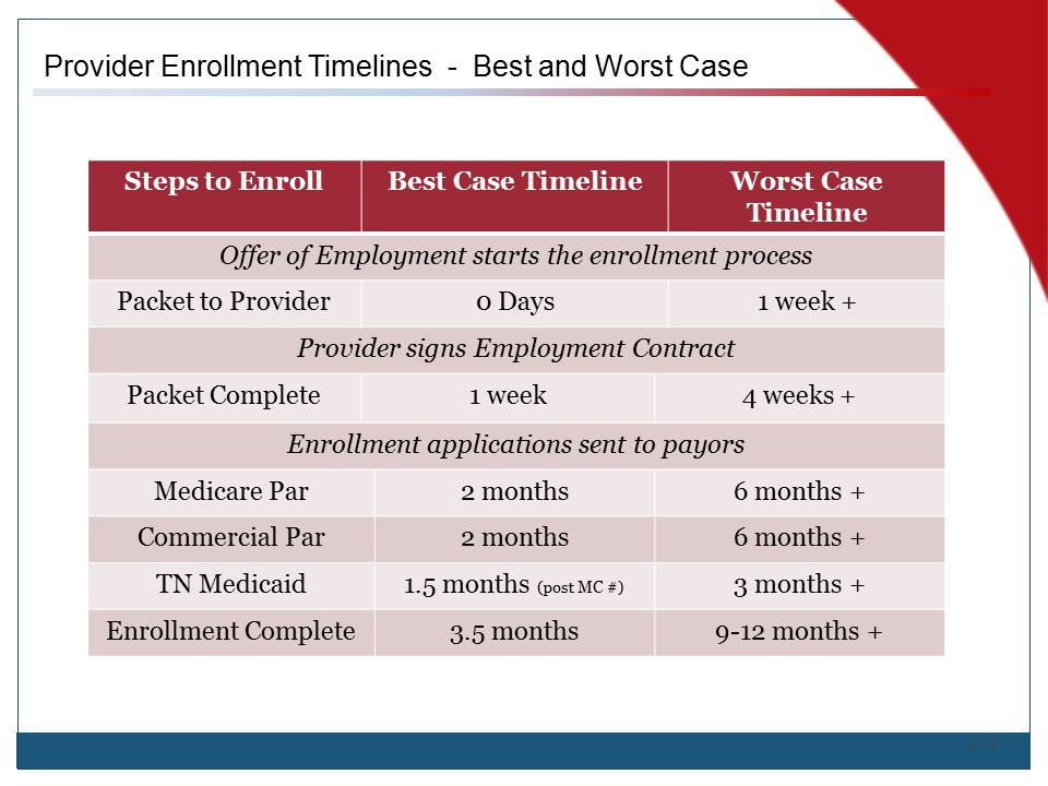 p. 18 Provider Enrollment Timelines - Best and Worst Case Steps to EnrollBest Case TimelineWorst Case Timeline Offer of Employment starts the enrollme