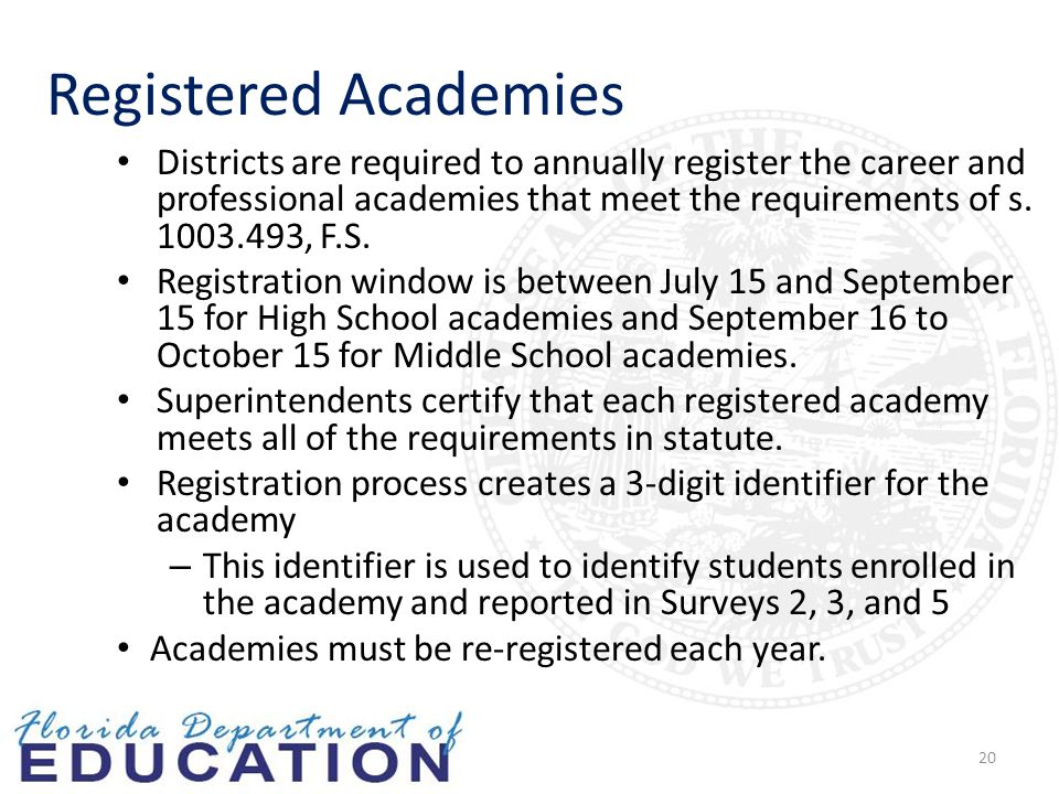 20 Registered Academies Districts are required to annually register the career and professional academies that meet the requirements of s.