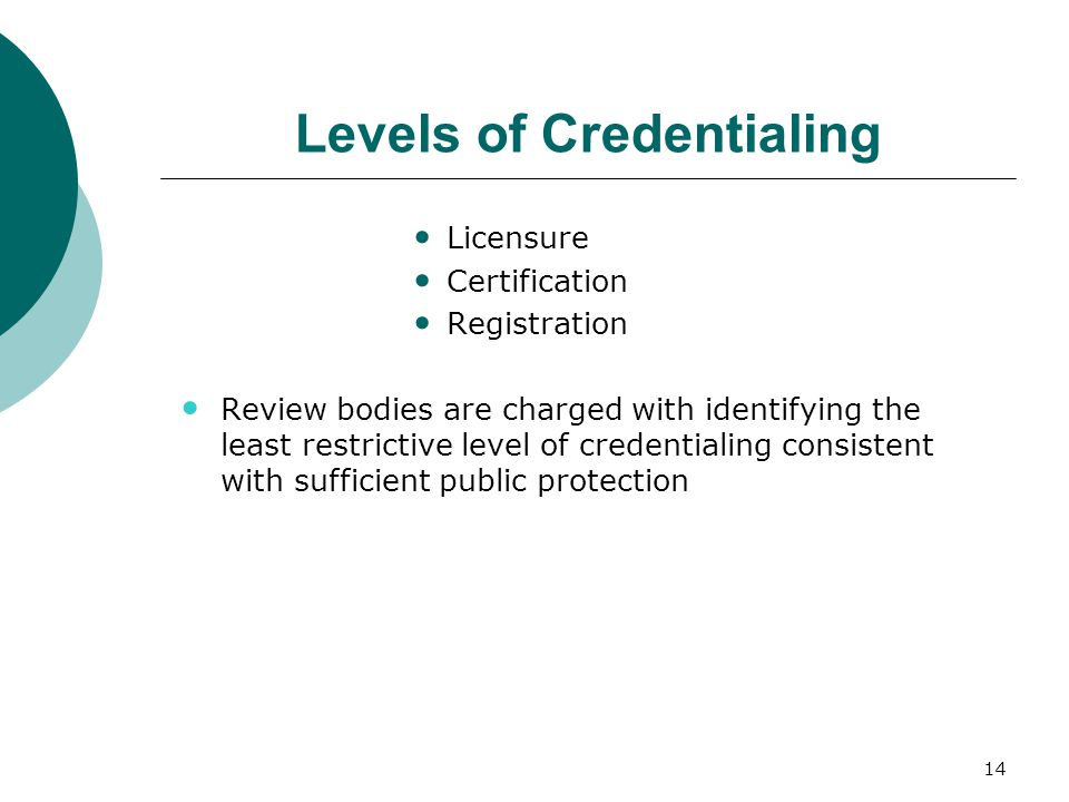 14 Levels of Credentialing Licensure Certification Registration Review bodies are charged with identifying the least restrictive level of credentialing consistent with sufficient public protection