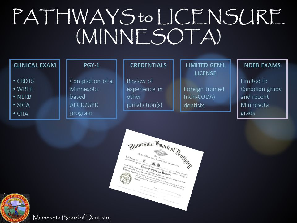 Minnesota Board of Dentistry PATHWAYS to LICENSURE (MINNESOTA) CLINICAL EXAM CRDTS WREB NERB SRTA CITA PGY-1 Completion of a Minnesota- based AEGD/GPR program CREDENTIALS Review of experience in other jurisdiction(s) LIMITED GEN'L LICENSE Foreign-trained (non-CODA) dentists NDEB EXAMS Limited to Canadian grads and recent Minnesota grads