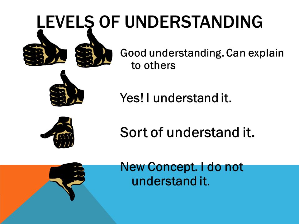 Good understanding. Can explain to others Yes! I understand it. Sort of understand it. New Concept. I do not understand it. LEVELS OF UNDERSTANDING