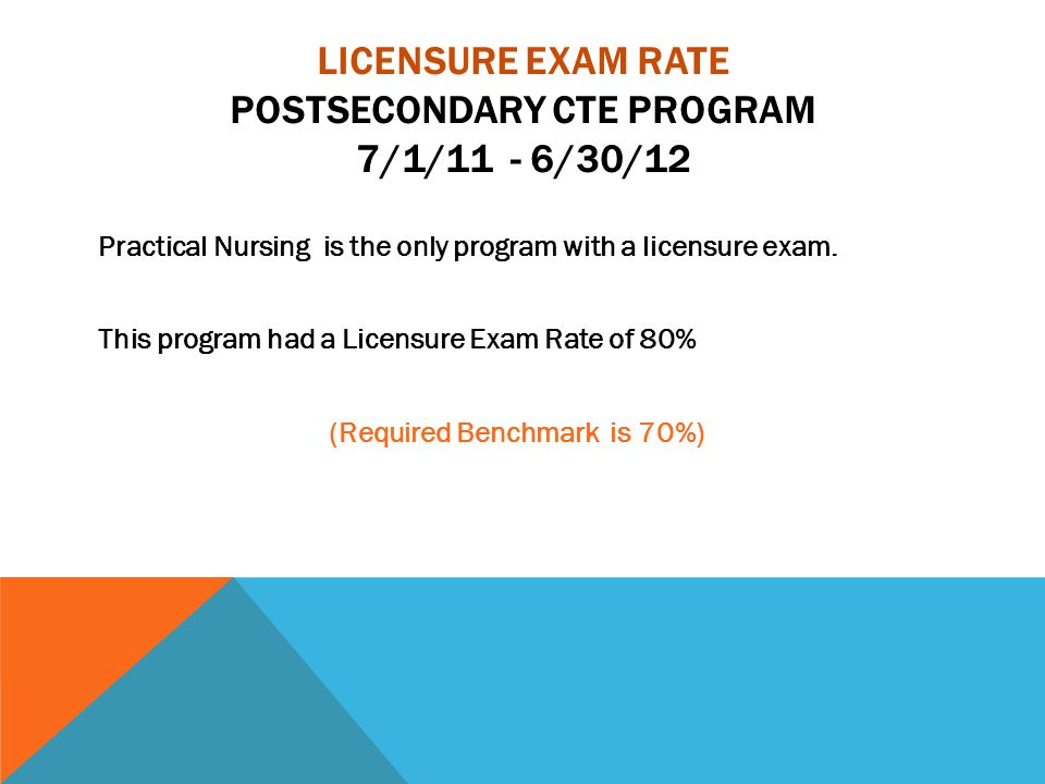 LICENSURE EXAM RATE POSTSECONDARY CTE PROGRAM 7/1/11 - 6/30/12 Practical Nursing is the only program with a licensure exam. This program had a Licensu