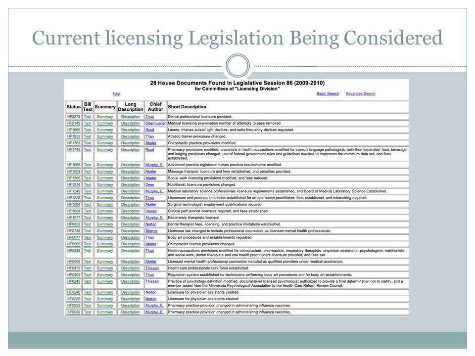 Current licensing Legislation Being Considered