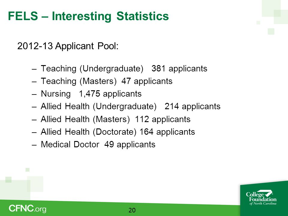 FELS – Interesting Statistics 2012-13 Applicant Pool: –Teaching (Undergraduate) 381 applicants –Teaching (Masters) 47 applicants –Nursing 1,475 applicants –Allied Health (Undergraduate) 214 applicants –Allied Health (Masters) 112 applicants –Allied Health (Doctorate) 164 applicants –Medical Doctor 49 applicants 20