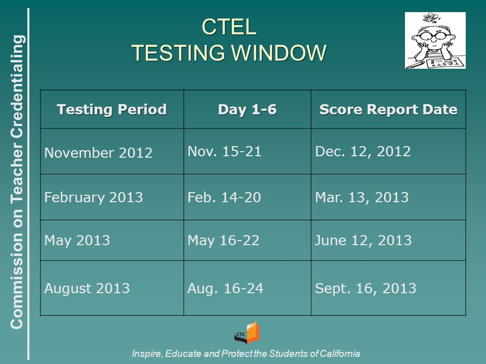 Commission on Teacher Credentialing Inspire, Educate and Protect the Students of California Testing Period Day 1-6 Score Report Date November 2012 Nov