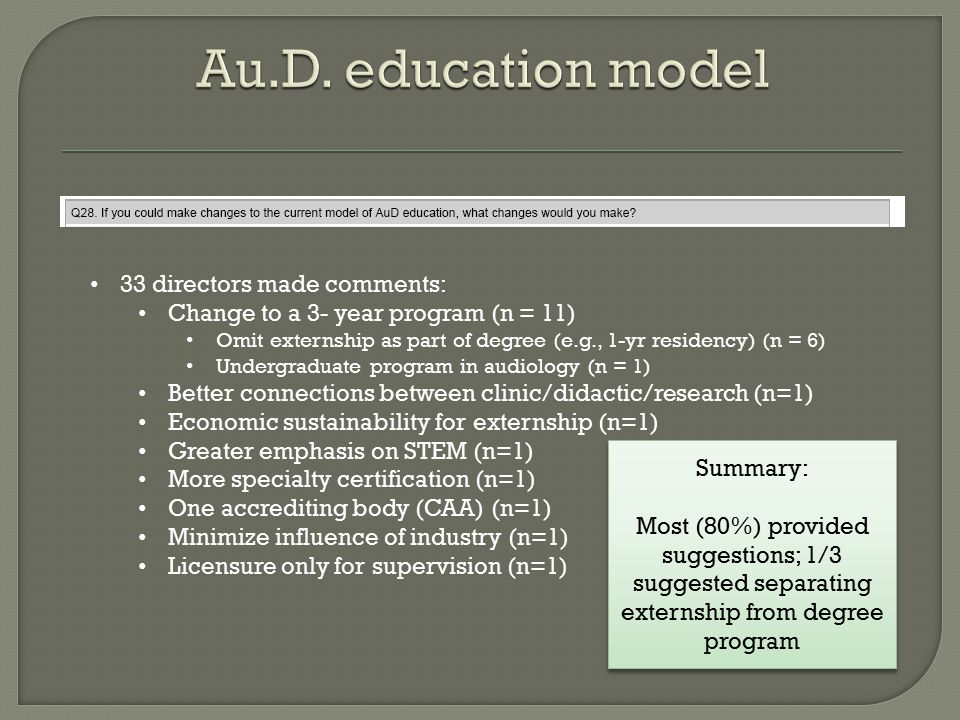 33 directors made comments: Change to a 3- year program (n = 11) Omit externship as part of degree (e.g., 1-yr residency) (n = 6) Undergraduate program in audiology (n = 1) Better connections between clinic/didactic/research (n=1) Economic sustainability for externship (n=1) Greater emphasis on STEM (n=1) More specialty certification (n=1) One accrediting body (CAA) (n=1) Minimize influence of industry (n=1) Licensure only for supervision (n=1) Summary: Most (80%) provided suggestions; 1/3 suggested separating externship from degree program Summary: Most (80%) provided suggestions; 1/3 suggested separating externship from degree program