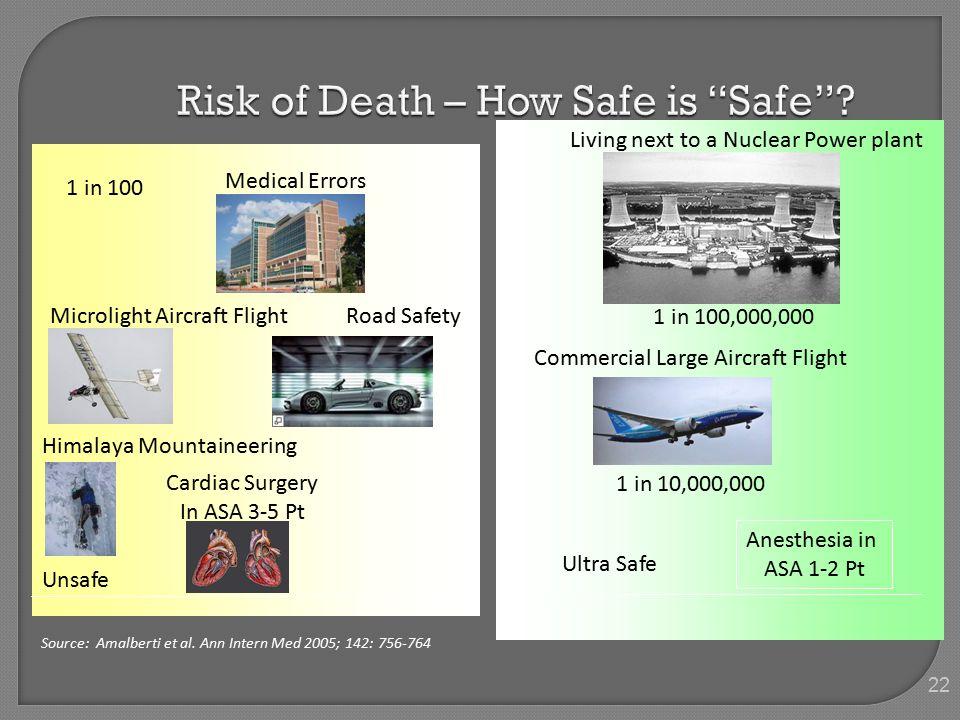 22 Risk of Death – How Safe is Safe .