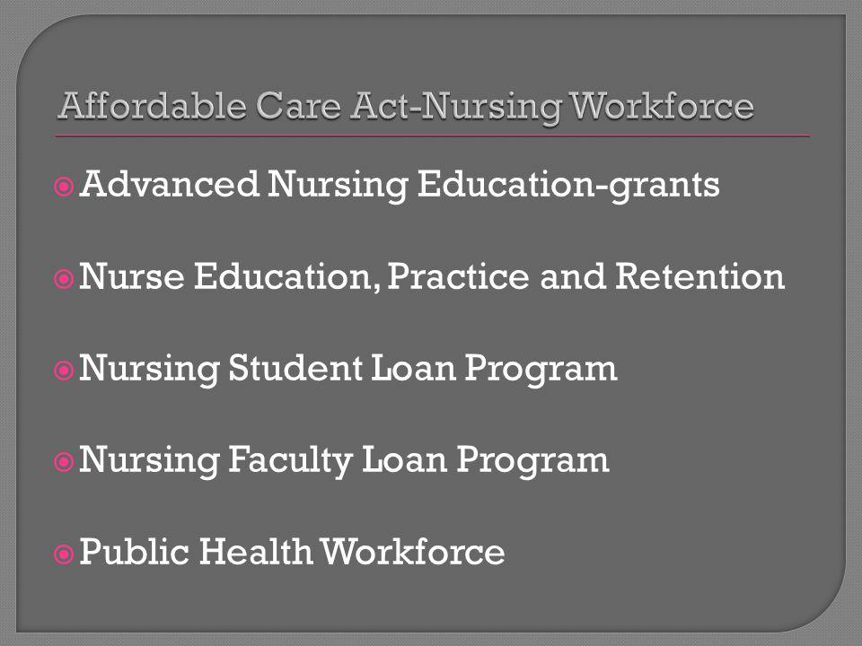  Advanced Nursing Education-grants  Nurse Education, Practice and Retention  Nursing Student Loan Program  Nursing Faculty Loan Program  Public Health Workforce
