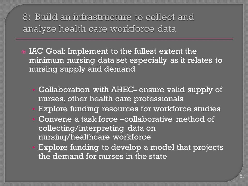  IAC Goal: Implement to the fullest extent the minimum nursing data set especially as it relates to nursing supply and demand Collaboration with AHEC
