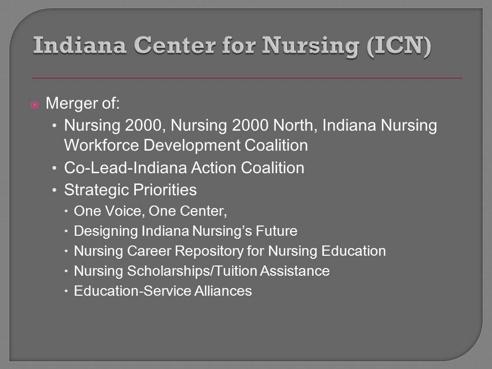  Merger of: Nursing 2000, Nursing 2000 North, Indiana Nursing Workforce Development Coalition Co-Lead-Indiana Action Coalition Strategic Priorities  One Voice, One Center,  Designing Indiana Nursing's Future  Nursing Career Repository for Nursing Education  Nursing Scholarships/Tuition Assistance  Education-Service Alliances