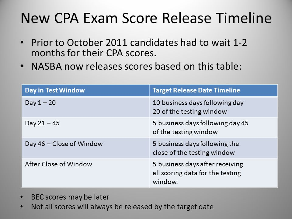 New CPA Exam Score Release Timeline Prior to October 2011 candidates had to wait 1-2 months for their CPA scores.