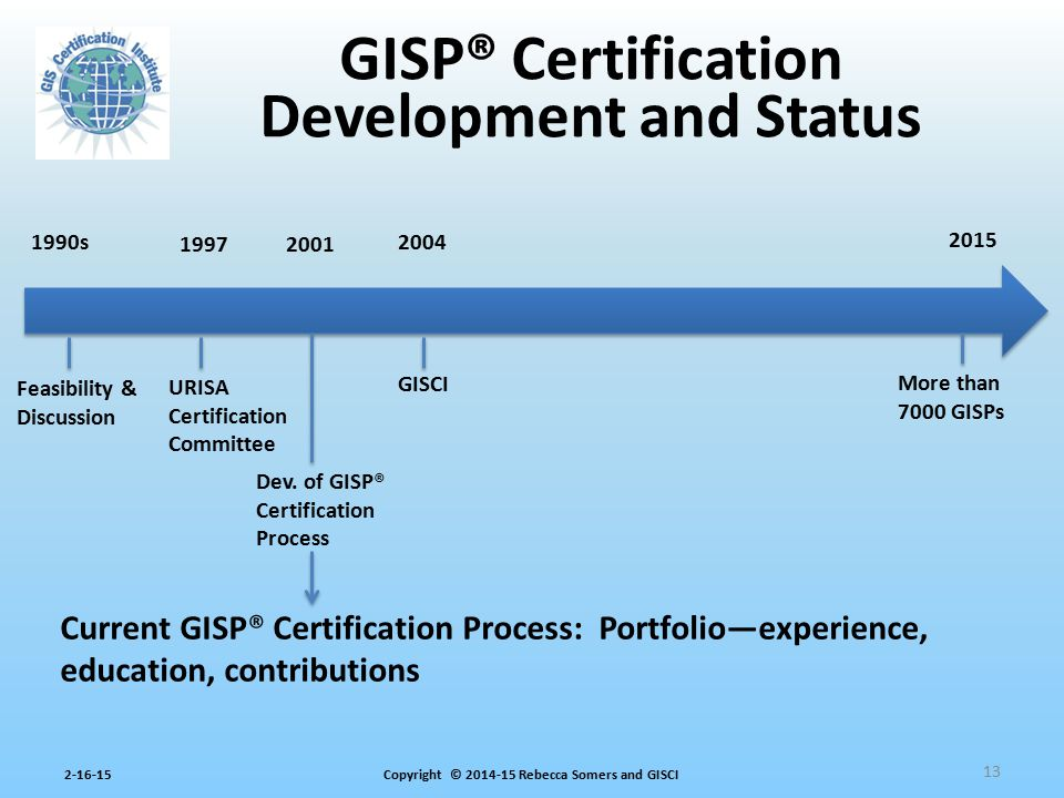 Copyright © 2014-15 Rebecca Somers and GISCI2-16-15 GISP® Certification Development and Status Feasibility & Discussion Dev. of GISP® Certification Pr