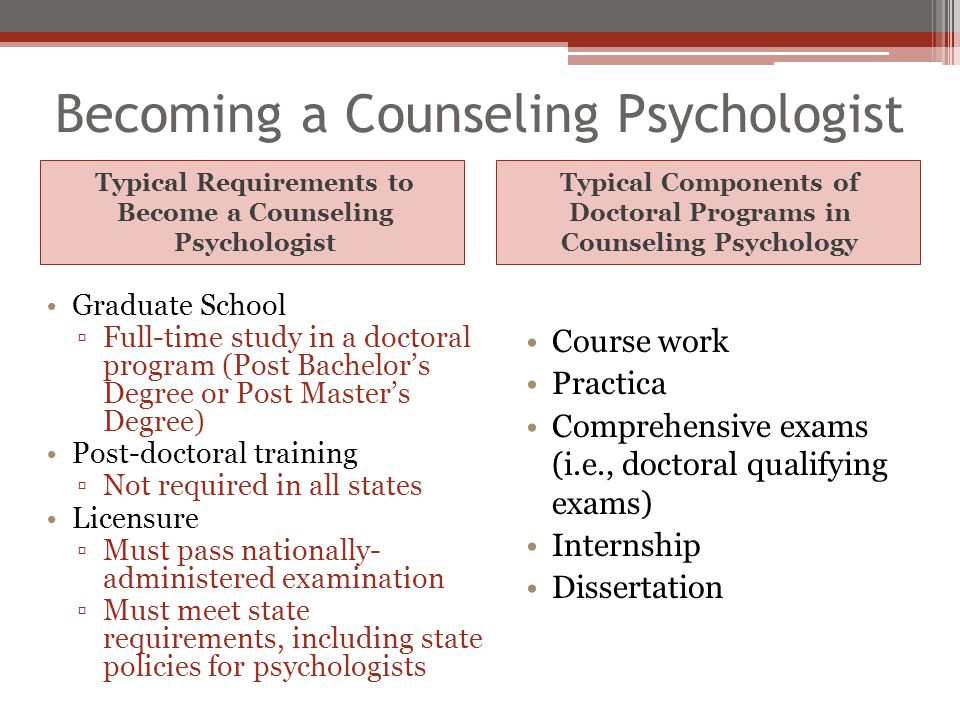 Becoming a Counseling Psychologist Typical Requirements to Become a Counseling Psychologist Typical Components of Doctoral Programs in Counseling Psyc