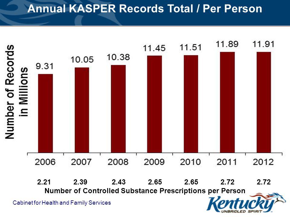 KASPER Web Site: www.chfs.ky.gov/KASPER Jill E.