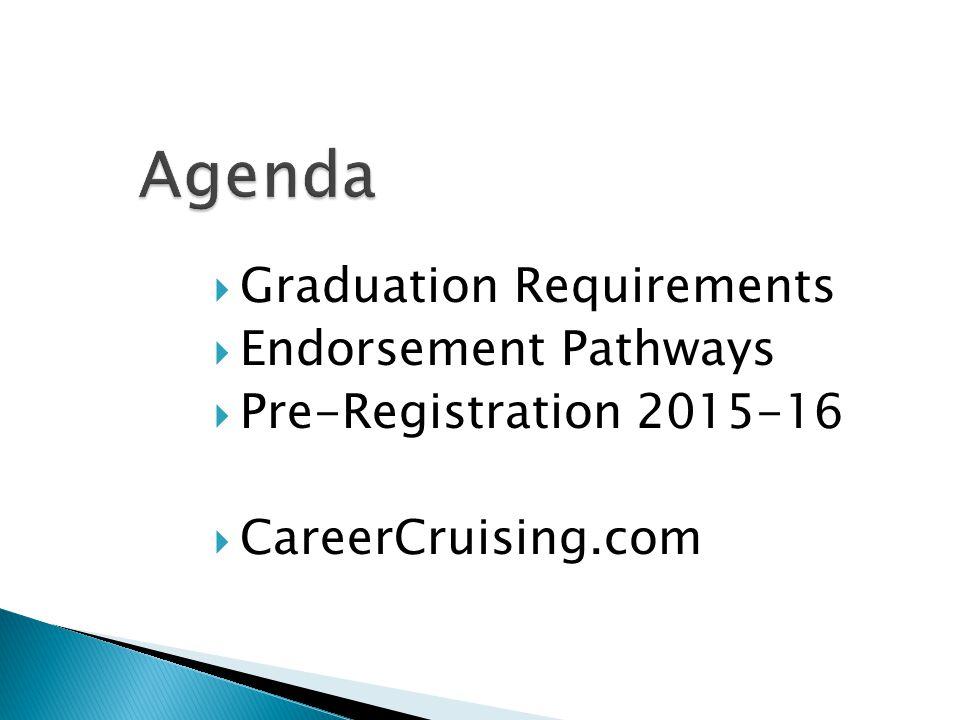  Graduation Requirements  Endorsement Pathways  Pre-Registration 2015-16  CareerCruising.com