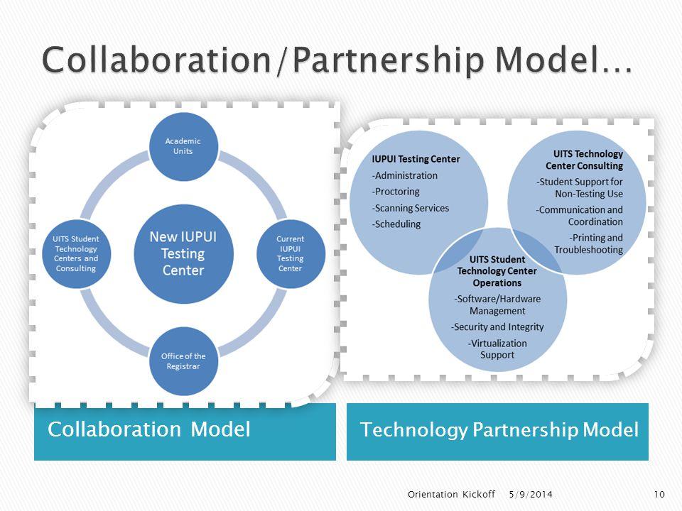 Collaboration Model Technology Partnership Model 5/9/2014Orientation Kickoff10