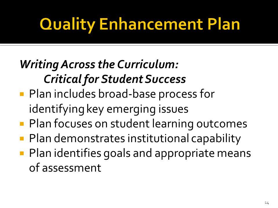 Quality Enhancement Plan Write now! Write Here! 13