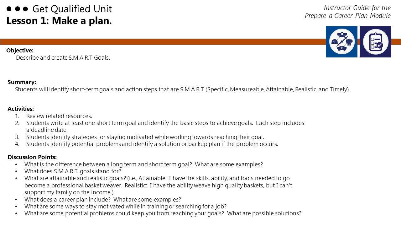 Lesson 1: Make a plan. Objective: Describe and create S.M.A.R.T Goals.