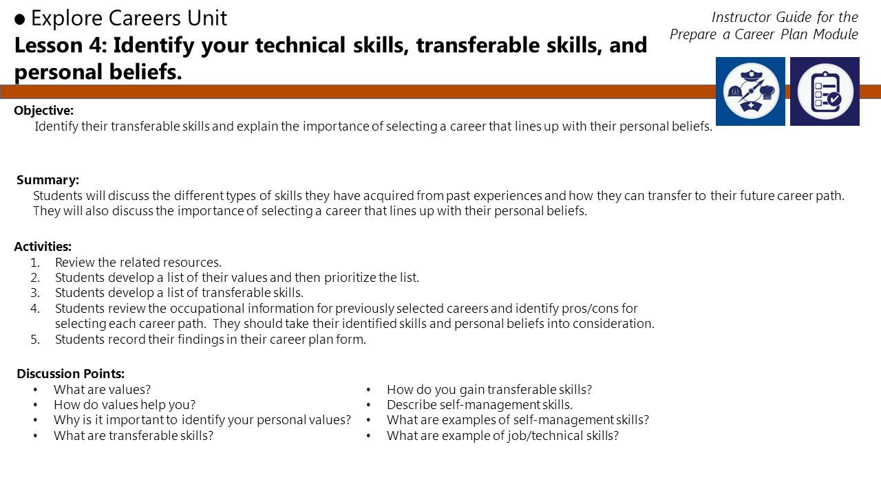 Lesson 4: Identify your technical skills, transferable skills, and personal beliefs.