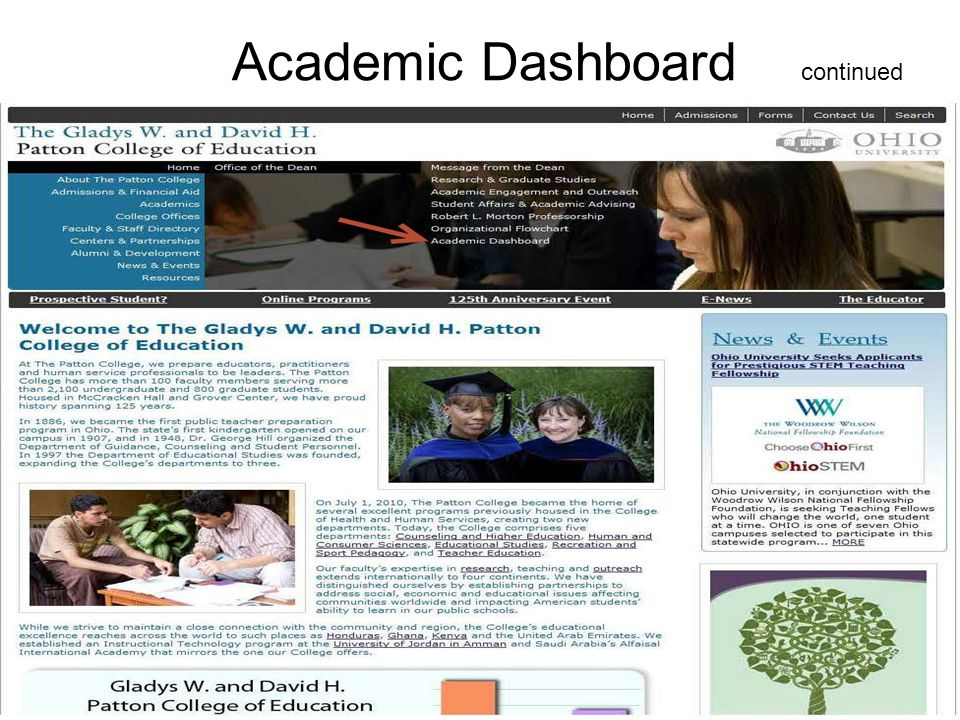 Academic Dashboard continued