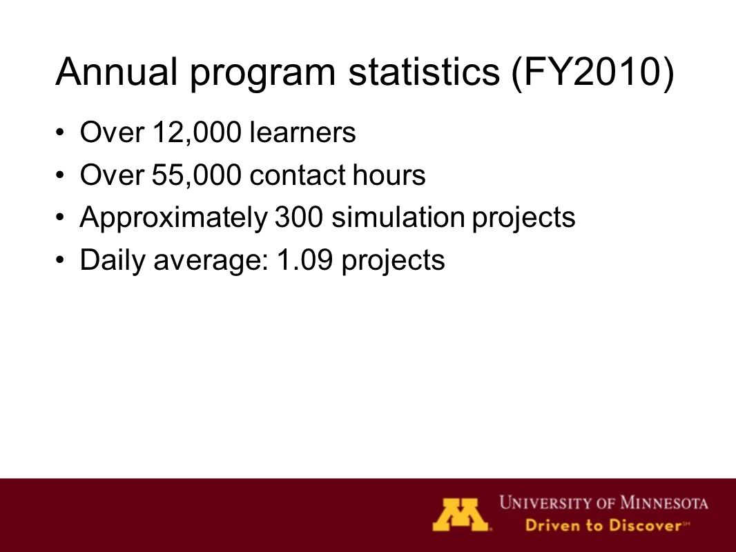Annual program statistics (FY2010) Over 12,000 learners Over 55,000 contact hours Approximately 300 simulation projects Daily average: 1.09 projects