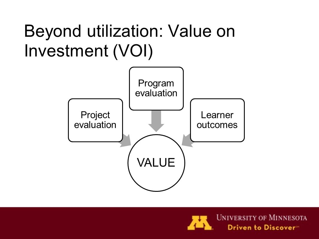 Beyond utilization: Value on Investment (VOI) VALUE Project evaluation Program evaluation Learner outcomes