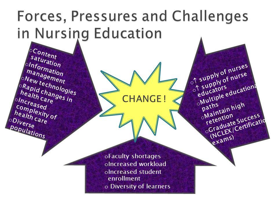 Design nursing curricula that reflect contemporary nursing practice.