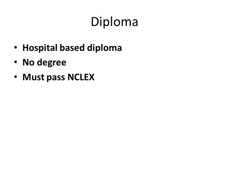 Diploma Hospital based diploma No degree Must pass NCLEX