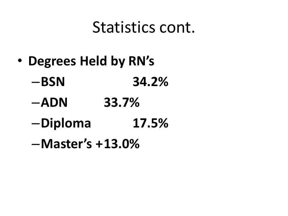 Statistics cont. Degrees Held by RN's – BSN34.2% – ADN 33.7% – Diploma17.5% – Master's +13.0%