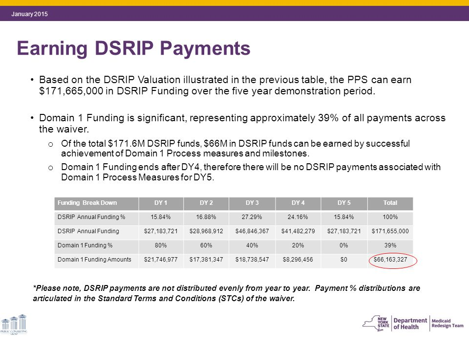 Based on the DSRIP Valuation illustrated in the previous table, the PPS can earn $171,665,000 in DSRIP Funding over the five year demonstration period.