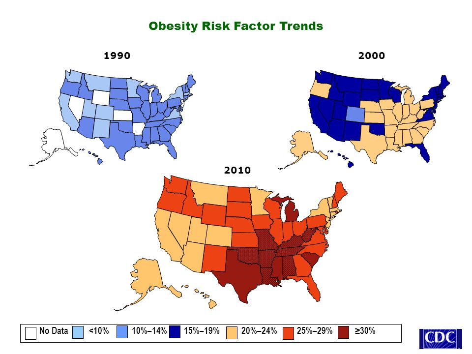 2000 Obesity Risk Factor Trends 2010 1990 No No Data <10% 10%–14% 15%–19% 20%–24% 25%–29% ≥30%