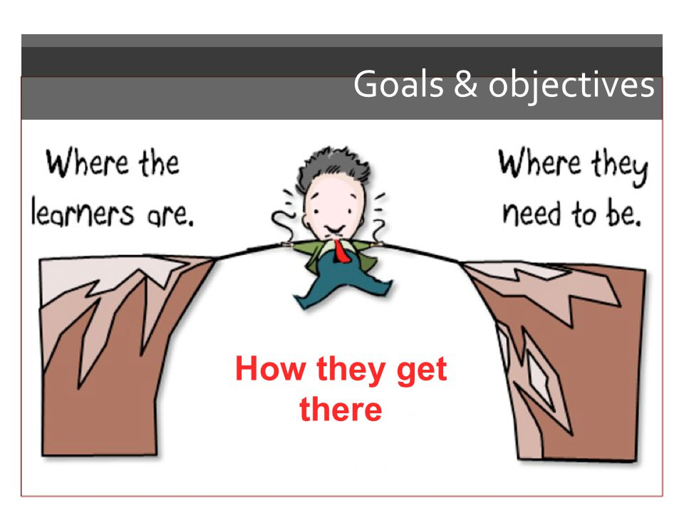 How they get there Goals & objectives