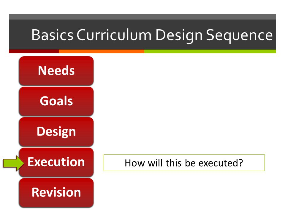 Basics Curriculum Design Sequence NeedsGoalsDesignExecutionRevision How will this be executed