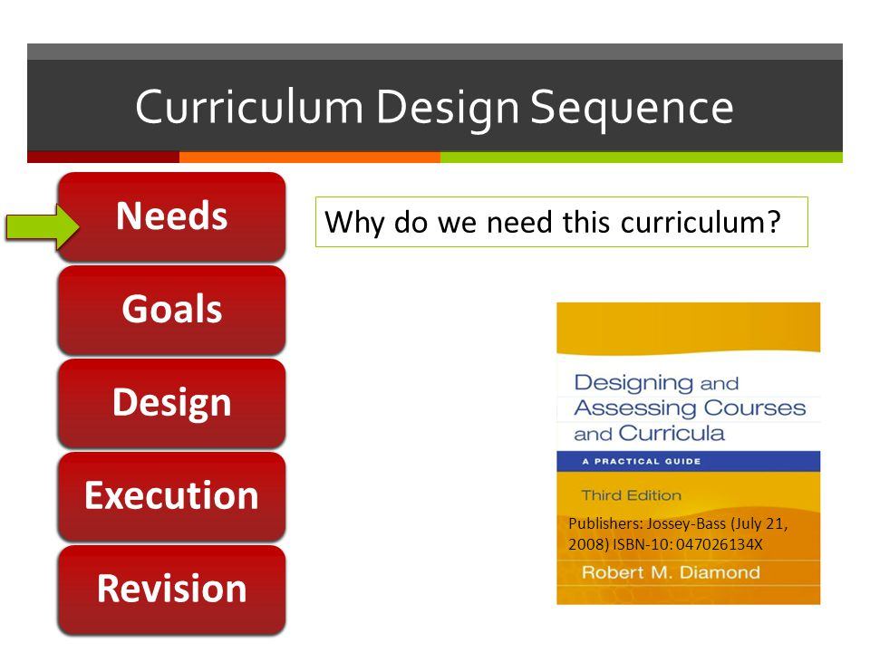 Curriculum Design Sequence NeedsGoalsDesignExecutionRevision Why do we need this curriculum? Publishers: Jossey-Bass (July 21, 2008) ISBN-10: 04702613