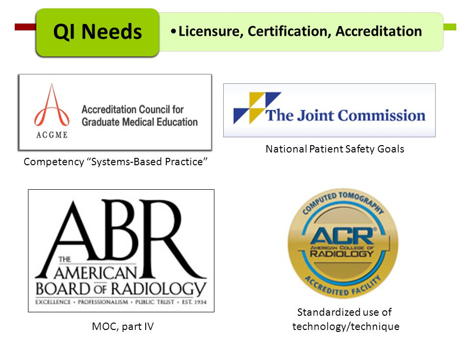 Licensure, Certification, Accreditation QI Needs National Patient Safety Goals Standardized use of technology/technique MOC, part IV Competency Systems-Based Practice