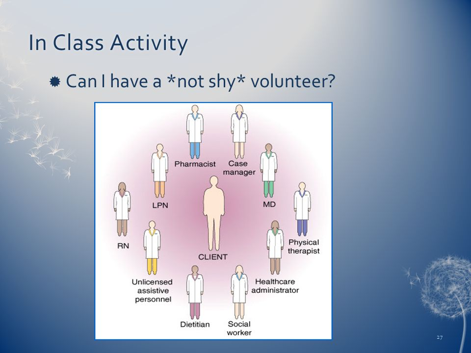 In Class ActivityIn Class Activity  Can I have a *not shy* volunteer 27