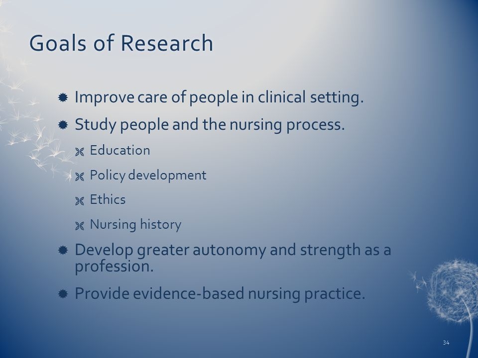 Goals of ResearchGoals of Research  Improve care of people in clinical setting.  Study people and the nursing process.  Education  Policy developm