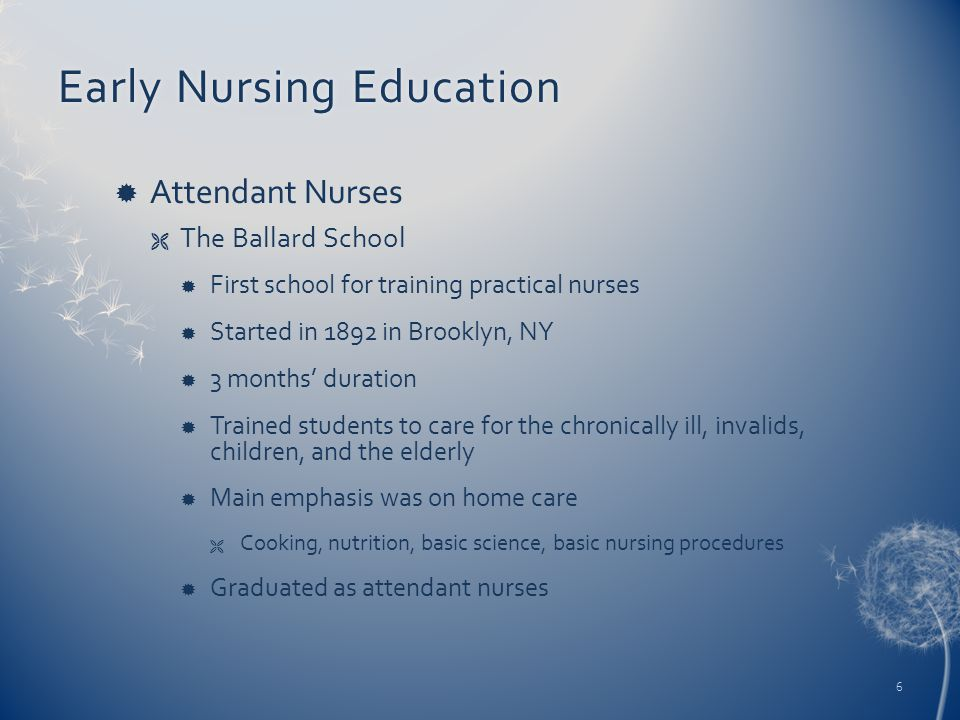 Early Nursing EducationEarly Nursing Education  Attendant Nurses  The Ballard School  First school for training practical nurses  Started in 1892