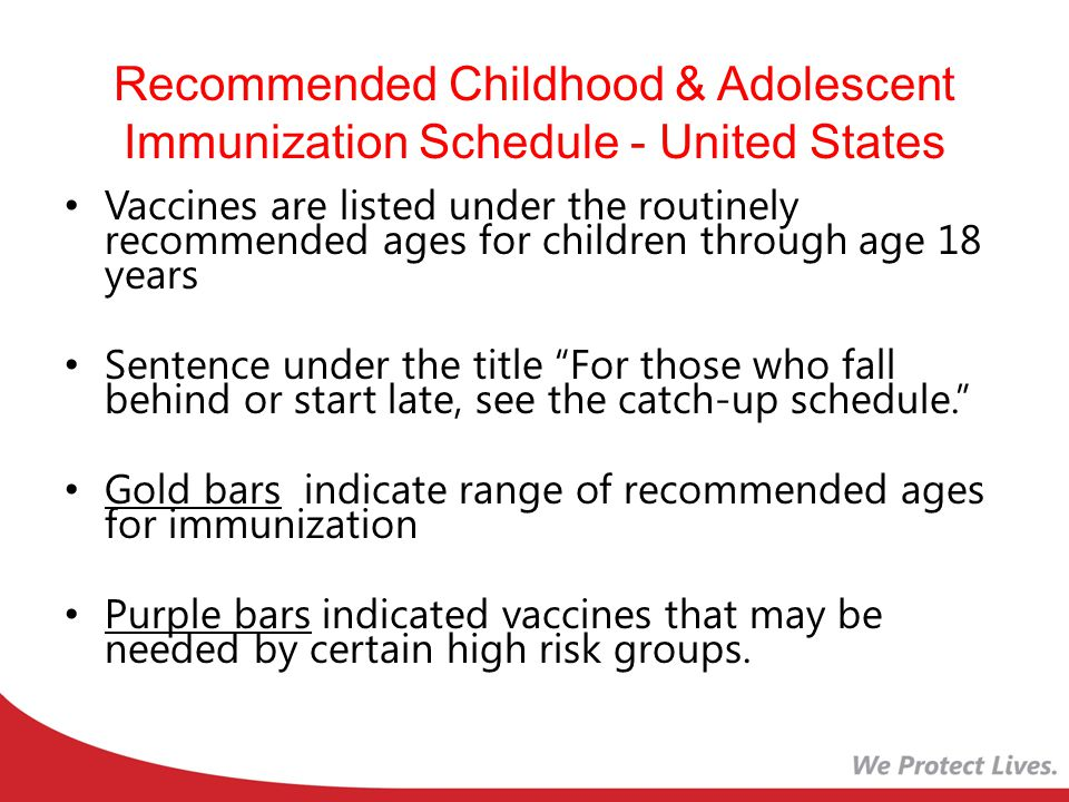 Recommended Childhood & Adolescent Immunization Schedule - United States Vaccines are listed under the routinely recommended ages for children through age 18 years Sentence under the title For those who fall behind or start late, see the catch-up schedule. Gold bars indicate range of recommended ages for immunization Purple bars indicated vaccines that may be needed by certain high risk groups.