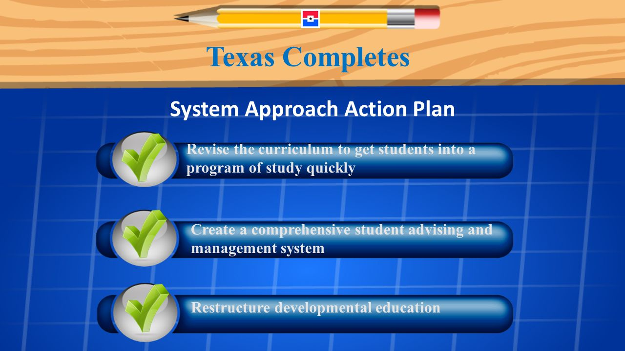 Texas Completes System Approach Action Plan Revise the curriculum to get students into a program of study quickly Create a comprehensive student advising and management system Restructure developmental education