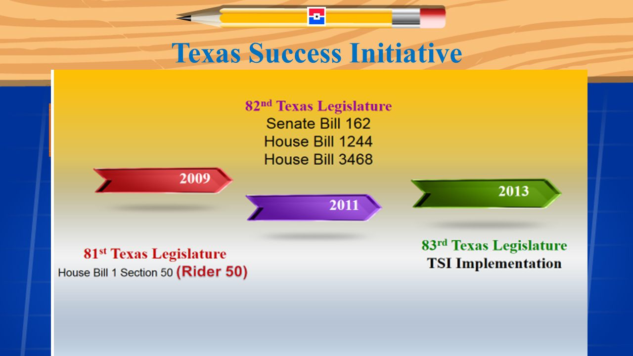 Texas Success Initiative Implementation August 26, 2013 Two Levels of Developmental Coursework Texas Assessment Test TSI Background