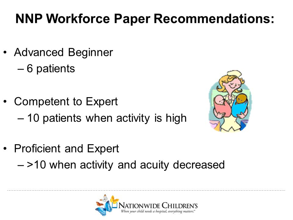 ………………..…………………………………………………………………………………………………………………………………….. NNP Workforce Paper Recommendations: Advanced Beginner –6 patients Competent to Expert –1