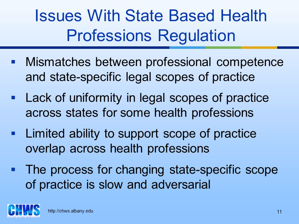http://chws.albany.edu Issues With State Based Health Professions Regulation 11  Mismatches between professional competence and state-specific legal